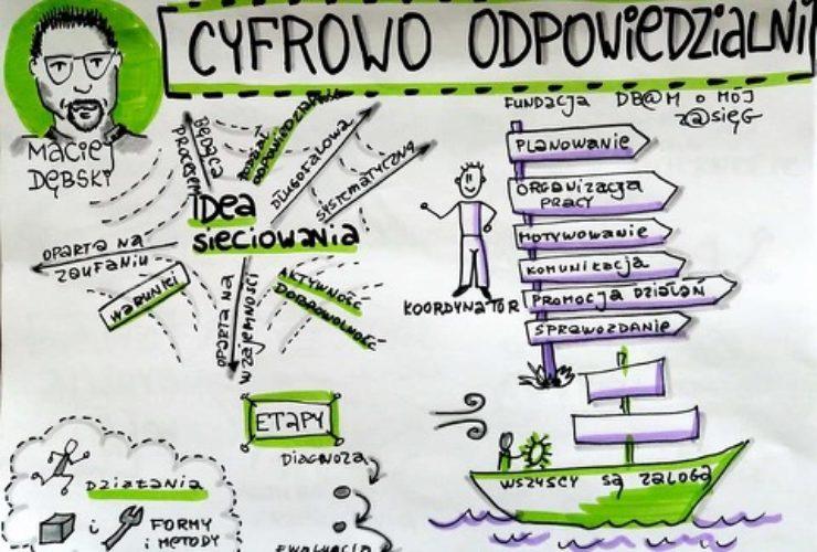 Spotkanie inauguracyjne sieci Cyfrowo Odpowiedzialni