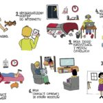 JAKIE CZYNNIKI SPRAWIAJĄ, ŻE DZIECI I MŁODZIEŻ NADUŻYWAJĄ SMARTFONÓW?